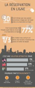 infographie-reservation-en-ligne